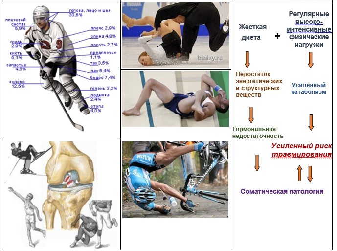 кальций у спортсменов